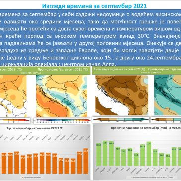 МЈЕСЕЧНИ ИЗГЛЕДИ ВРЕМЕНА ВРЕМЕНА – СЕПТЕМБАР 2021  (синоптичка слика и вријеме, температура, падавине и одступања од средњих вриједности)